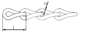 Řetěz kroucený